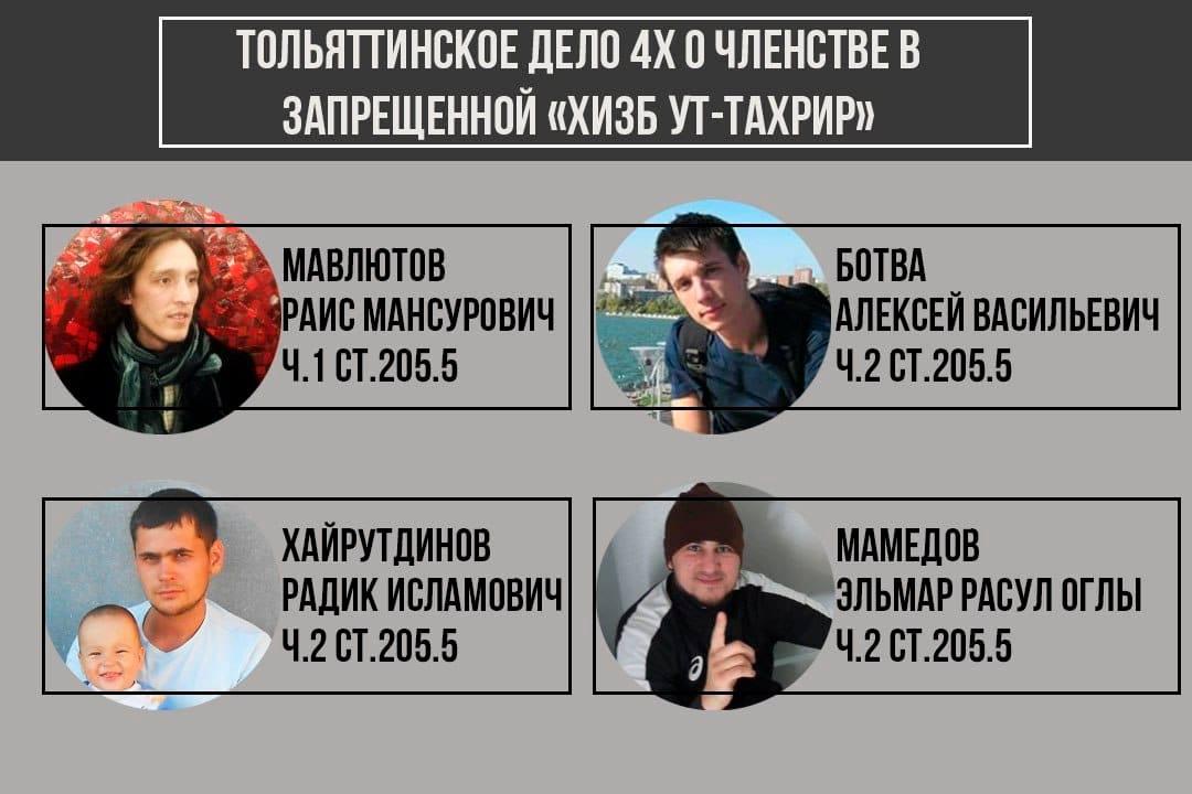 Тольяттинское дело Мамедова и Хайрутдинова о членстве в запрещённой «Хизб ут-Тахрир»